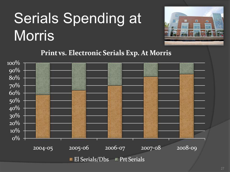 27 Serials Spending at Morris