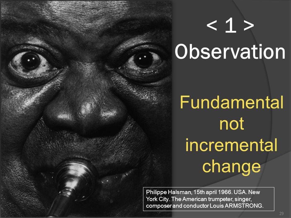 Observation 29 Fundamental not incremental change Philippe Halsman, 15th april 1966.