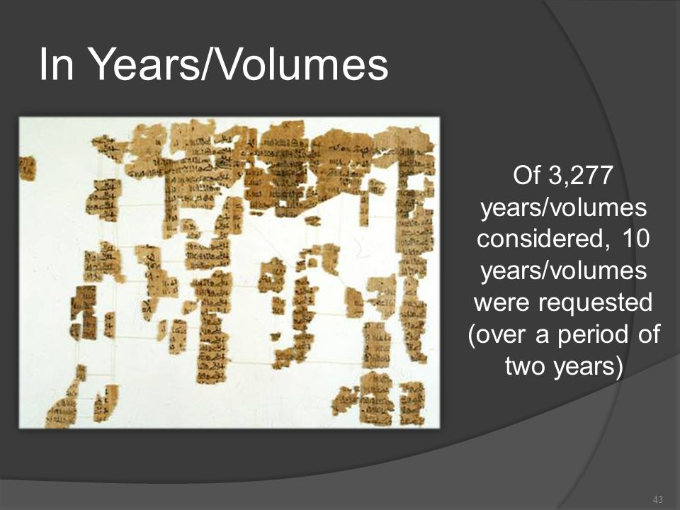 In Years/Volumes Of 3,277 years/volumes considered, 10 years/volumes were requested (over a period of two years) 43