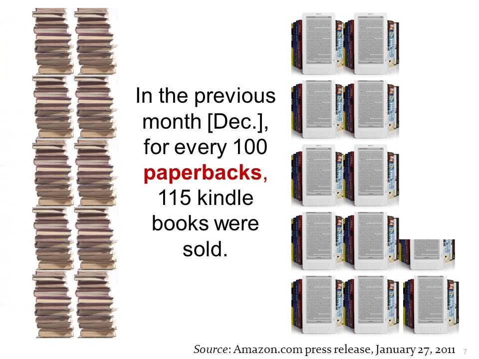7 In the previous month [Dec.], for every 100 paperbacks, 115 kindle books were sold.