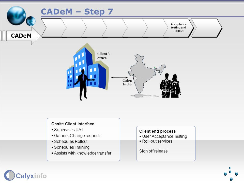 Client end process User Acceptance Testing Roll-out services Sign off release Onsite Client interface Supervises UAT Gathers Change requests Schedules Rollout Schedules Training Assists with knowledge transfer CADeM – Step 7 CADeM Acceptance testing and Rollout Clients office Calyx India