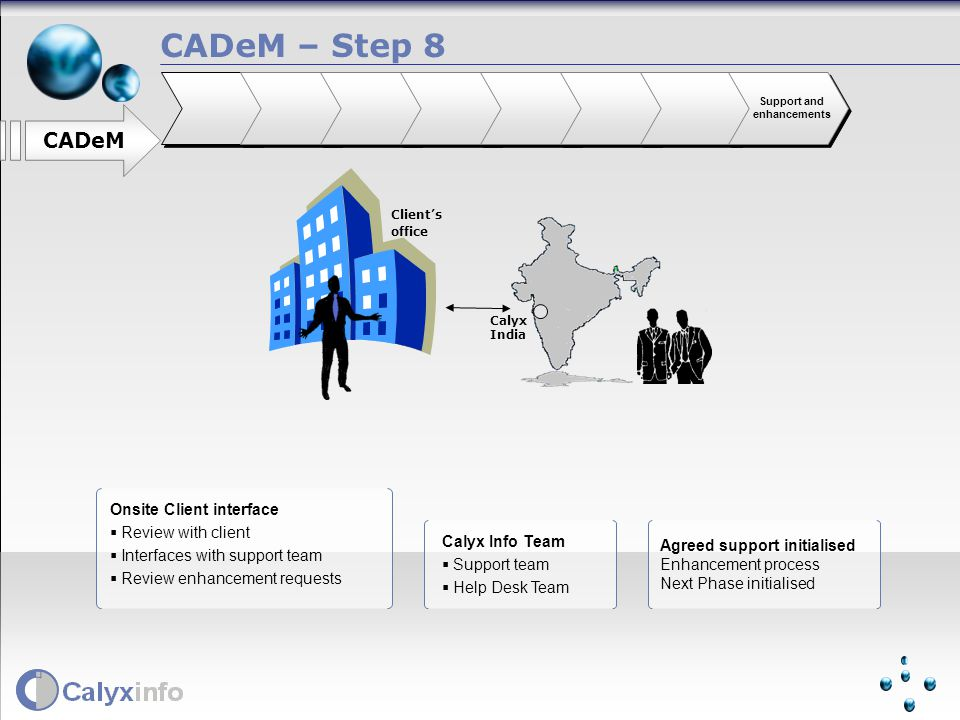 Agreed support initialised Enhancement process Next Phase initialised Onsite Client interface Review with client Interfaces with support team Review enhancement requests Calyx Info Team Support team Help Desk Team CADeM – Step 8 CADeM Support and enhancements Clients office Calyx India