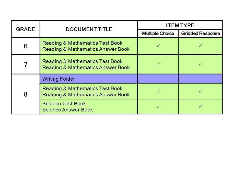 GRADEDOCUMENT TITLE ITEM TYPE Multiple ChoiceGridded Response 6 Reading & Mathematics Test Book Reading & Mathematics Answer Book 7 Reading & Mathemat
