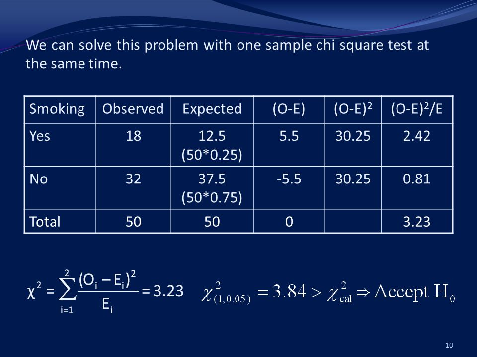 10 We can solve this problem with one sample chi square test at the same time.