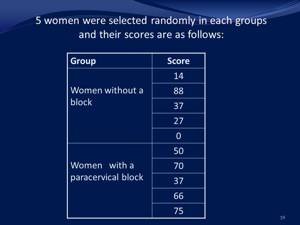 5 women were selected randomly in each groups and their scores are as follows: GroupScore Women without a block 14 88 37 27 0 Women with a paracervical block 50 70 37 66 75 19