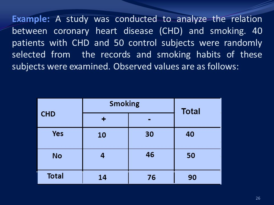 Example: A study was conducted to analyze the relation between coronary heart disease (CHD) and smoking.