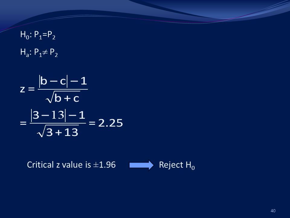 40 H 0 : P 1 =P 2 H a : P 1 P 2 Critical z value is ±1.96 Reject H 0
