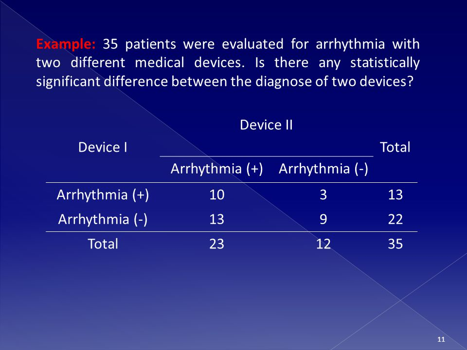 11 Example: 35 patients were evaluated for arrhythmia with two different medical devices.