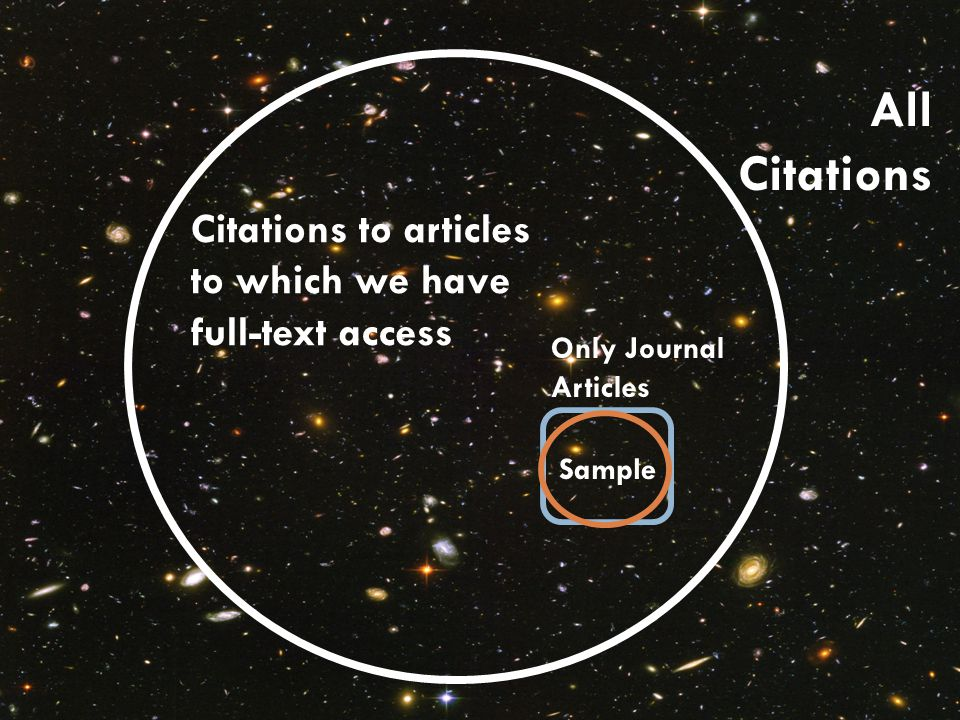 Sample All Citations Citations to articles to which we have full-text access Only Journal Articles