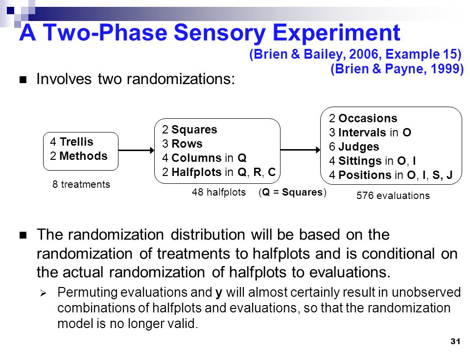 A Two-Phase Sensory Experiment (Brien & Bailey, 2006, Example 15) Involves two randomizations: 31 (Brien & Payne, 1999) 2Occasions 3Intervals in O 6Judges 4Sittings in O, I 4Positions in O, I, S, J 576 evaluations 48 halfplots 2Squares 3Rows 4Columns in Q 2Halfplots in Q, R, C 8 treatments 4Trellis 2Methods (Q = Squares) The randomization distribution will be based on the randomization of treatments to halfplots and is conditional on the actual randomization of halfplots to evaluations.