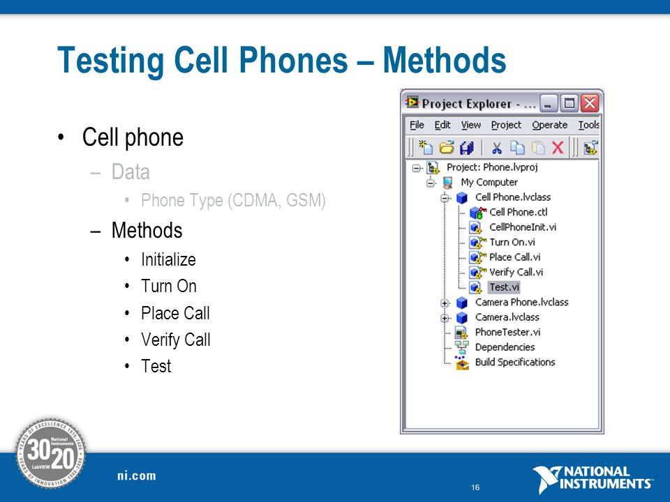 16 Testing Cell Phones – Methods Cell phone –Data Phone Type (CDMA, GSM) –Methods Initialize Turn On Place Call Verify Call Test