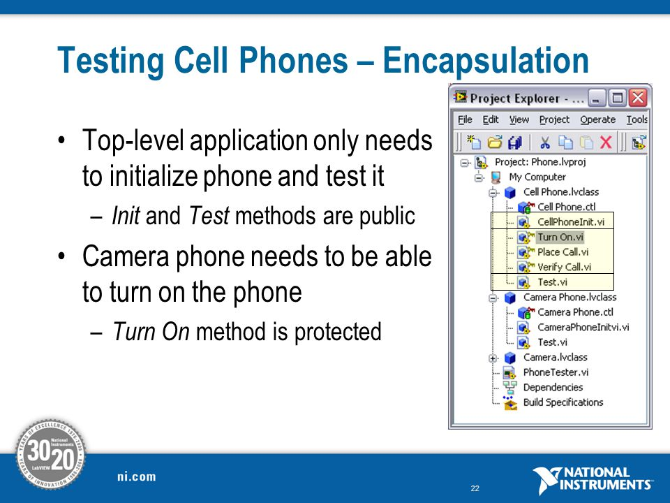 22 Testing Cell Phones – Encapsulation Top-level application only needs to initialize phone and test it – Init and Test methods are public Camera phon