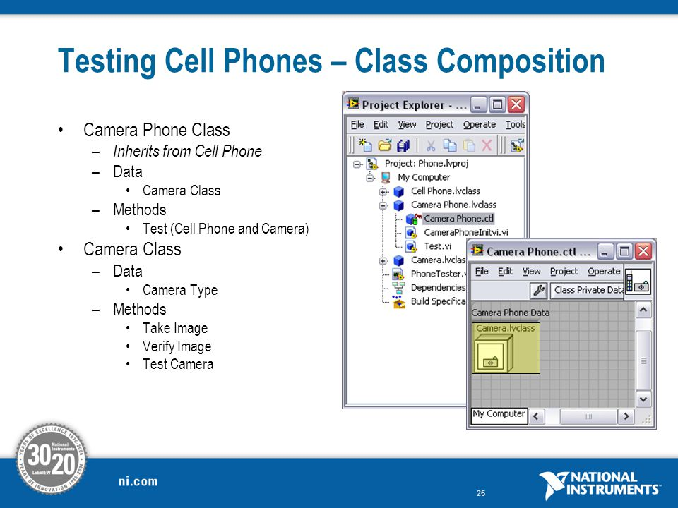25 Testing Cell Phones – Class Composition Camera Phone Class – Inherits from Cell Phone –Data Camera Class –Methods Test (Cell Phone and Camera) Came