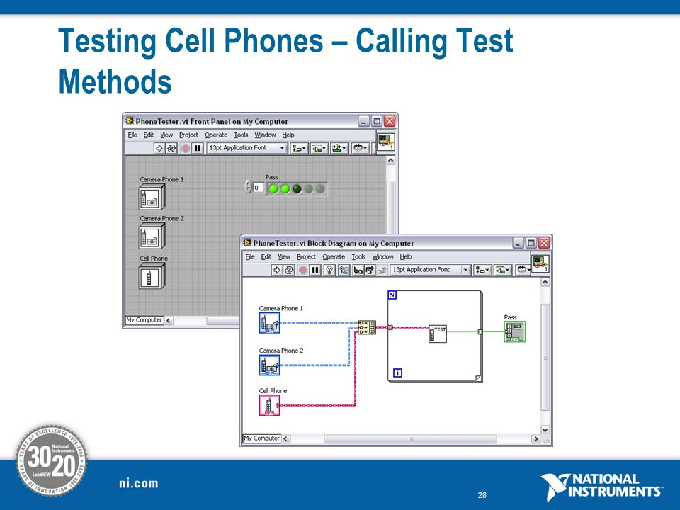 28 Testing Cell Phones – Calling Test Methods