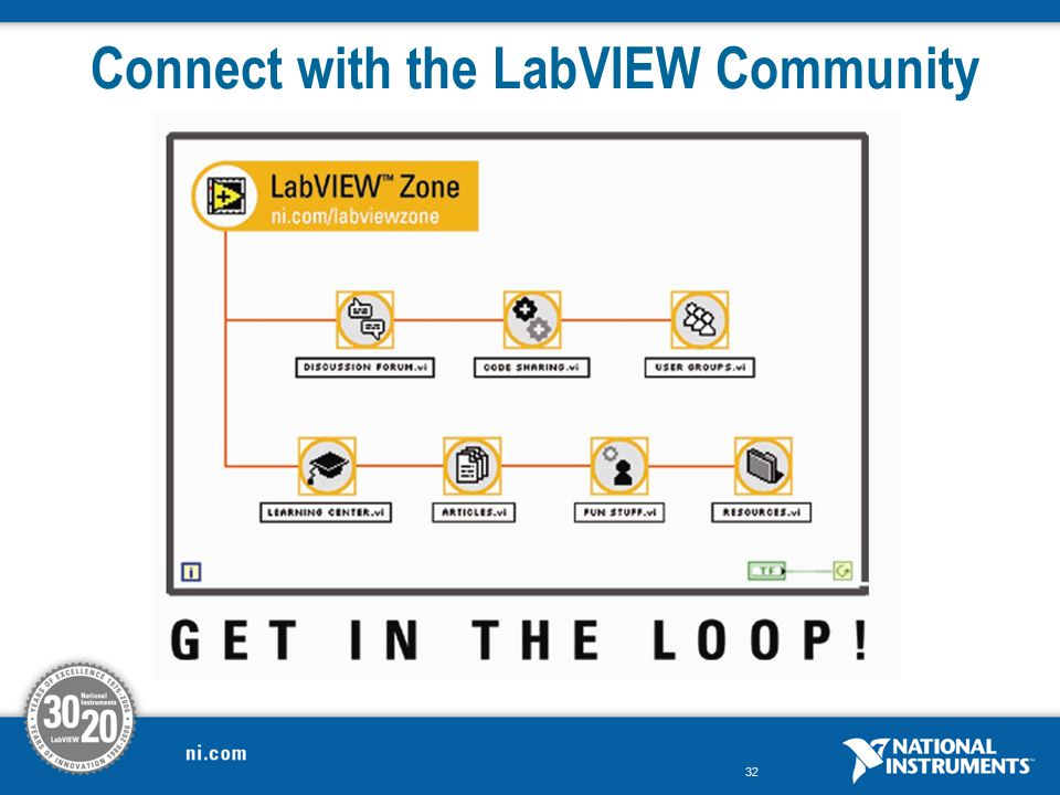 32 Connect with the LabVIEW Community