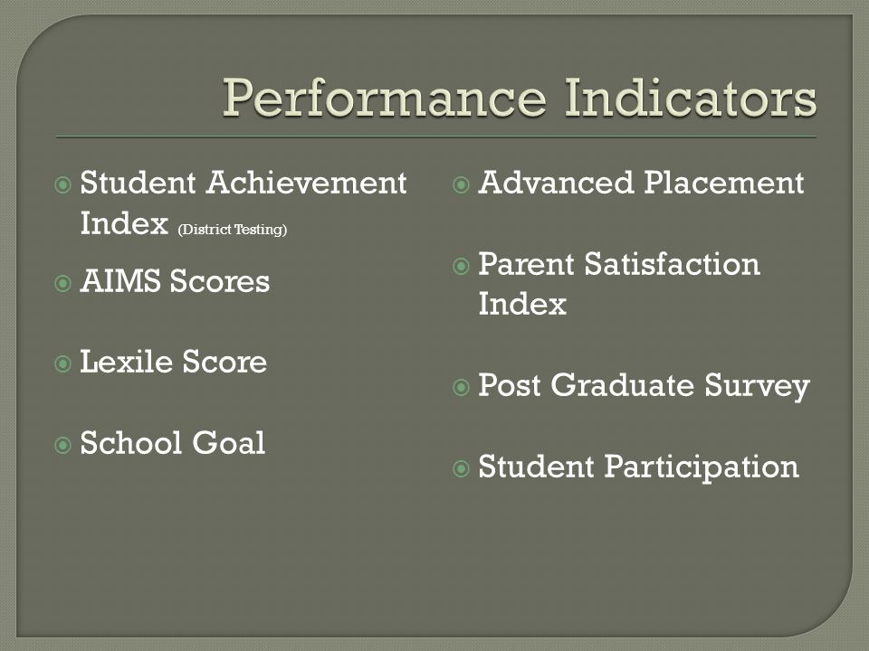 Student Achievement Index (District Testing) AIMS Scores Lexile Score School Goal Advanced Placement Parent Satisfaction Index Post Graduate Survey Student Participation