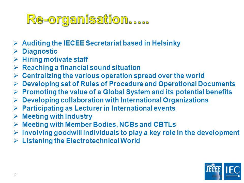 Northbrook USA IECEE Secretariat Helsinky IEC C.O. Geneva Milano ITALY 11