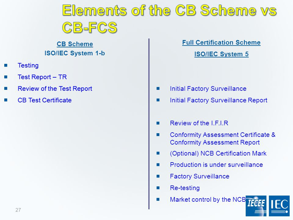 APPLICANTAPPLICANT Recognizing Countries B FACTORY Surveillance FACTORY AUDIT REPORT C.A.R.