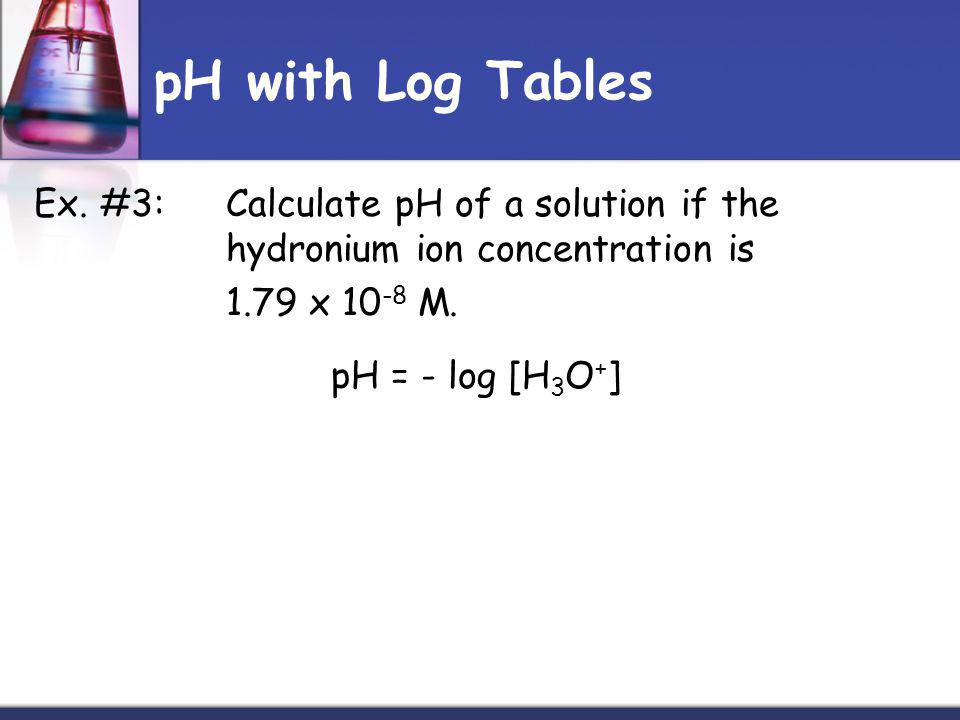 pH with Log Tables Ex.