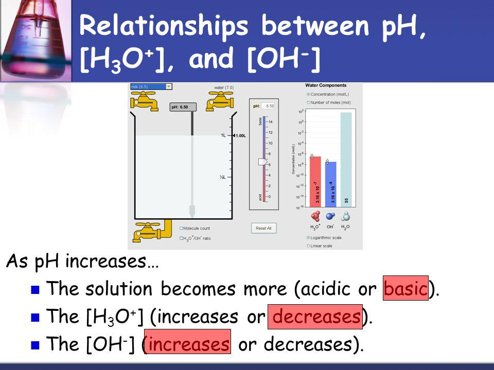 Relationships between pH, [H 3 O + ], and [OH - ] As pH increases… The solution becomes more (acidic or basic).