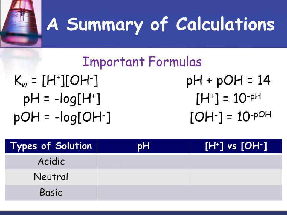 A Summary of Calculations Important Formulas K w = [H + ][OH - ]pH + pOH = 14 pH = -log[H + ][H + ] = 10 -pH pOH = -log[OH - ] [OH - ] = 10 -pOH Types of SolutionpH[H + ] vs [OH - ] AcidicLess than 7[H + ] > [OH - ] Neutral7.000…[H + ] = [OH - ] BasicGreater than 7[H + ] < [OH - ]