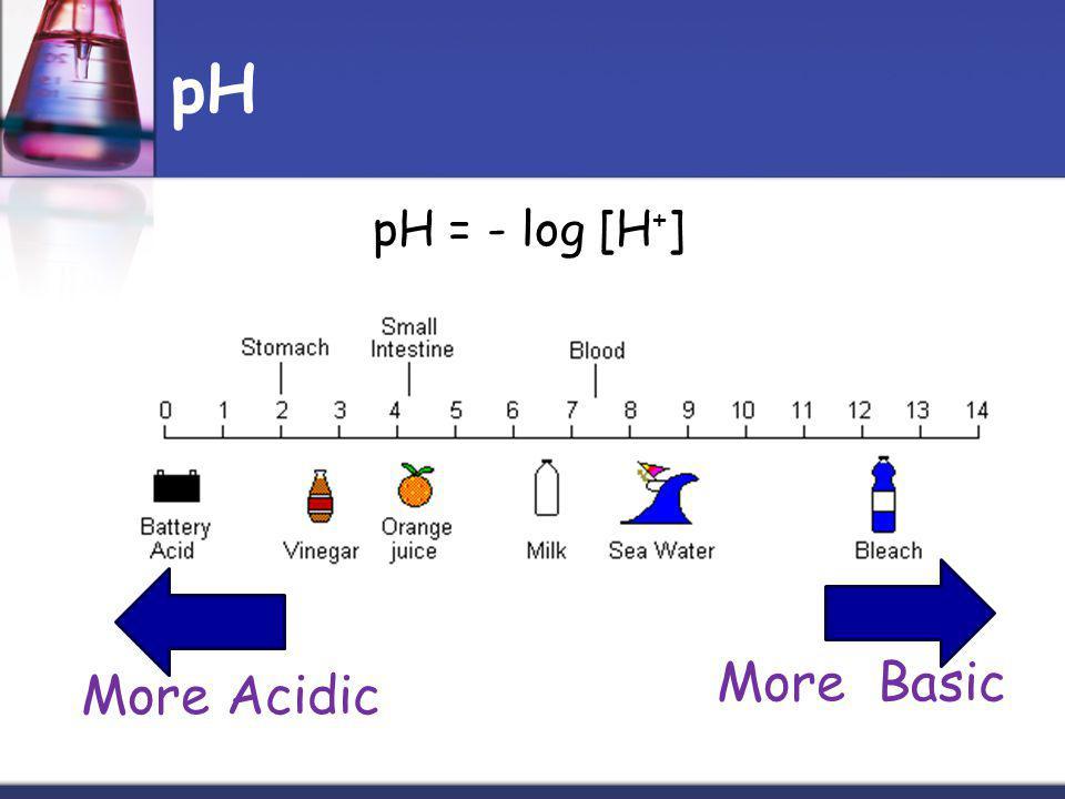 pH pH = - log [H + ] More Acidic More Basic