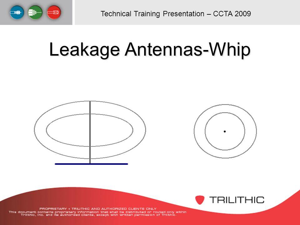 Technical Training Presentation – CCTA 2009 Leakage Antennas-Whip