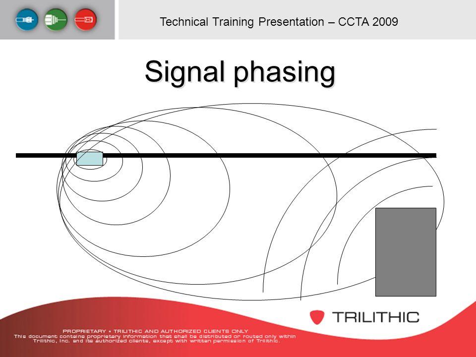Technical Training Presentation – CCTA 2009 Signal phasing
