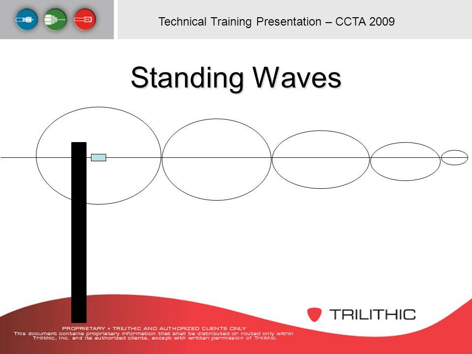 Technical Training Presentation – CCTA 2009 Standing Waves