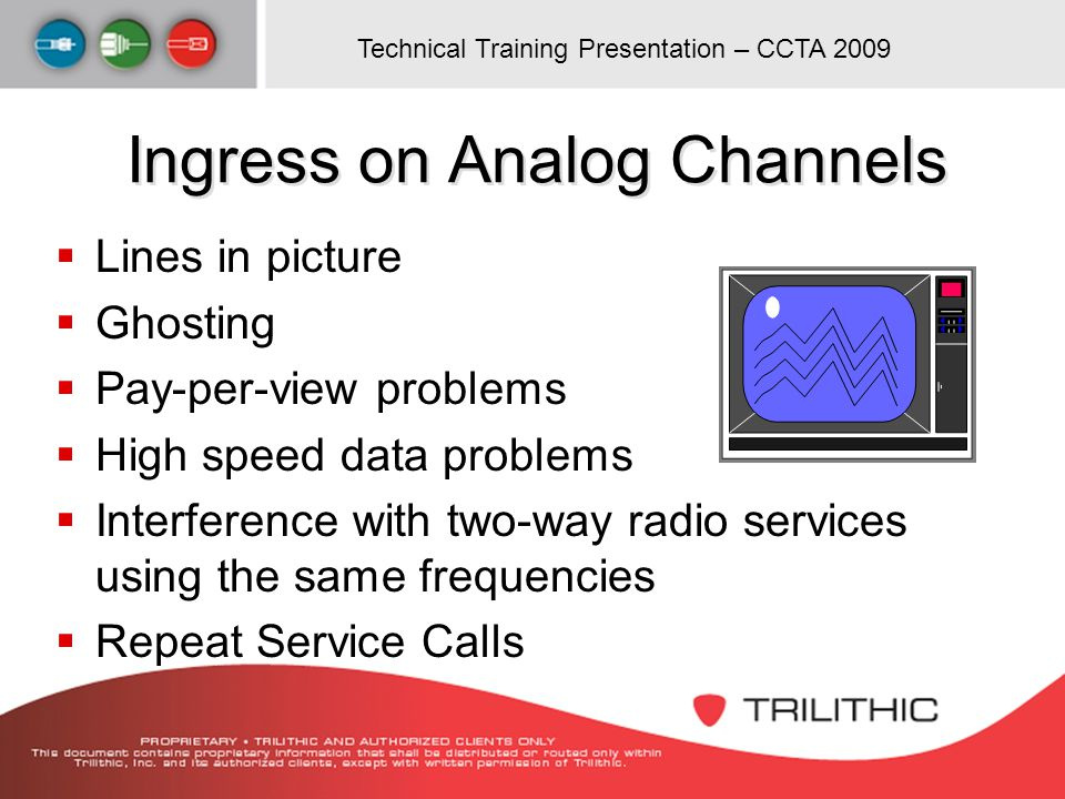 Technical Training Presentation – CCTA 2009 Ingress on Analog Channels Lines in picture Ghosting Pay-per-view problems High speed data problems Interf