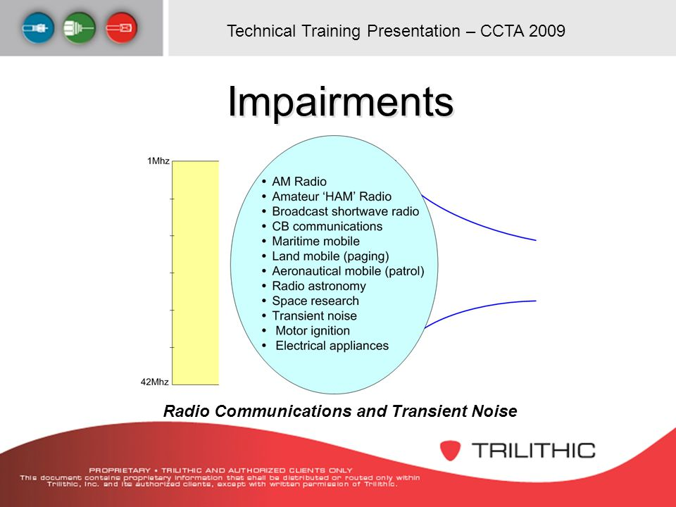 Technical Training Presentation – CCTA 2009 Impairments Radio Communications and Transient Noise