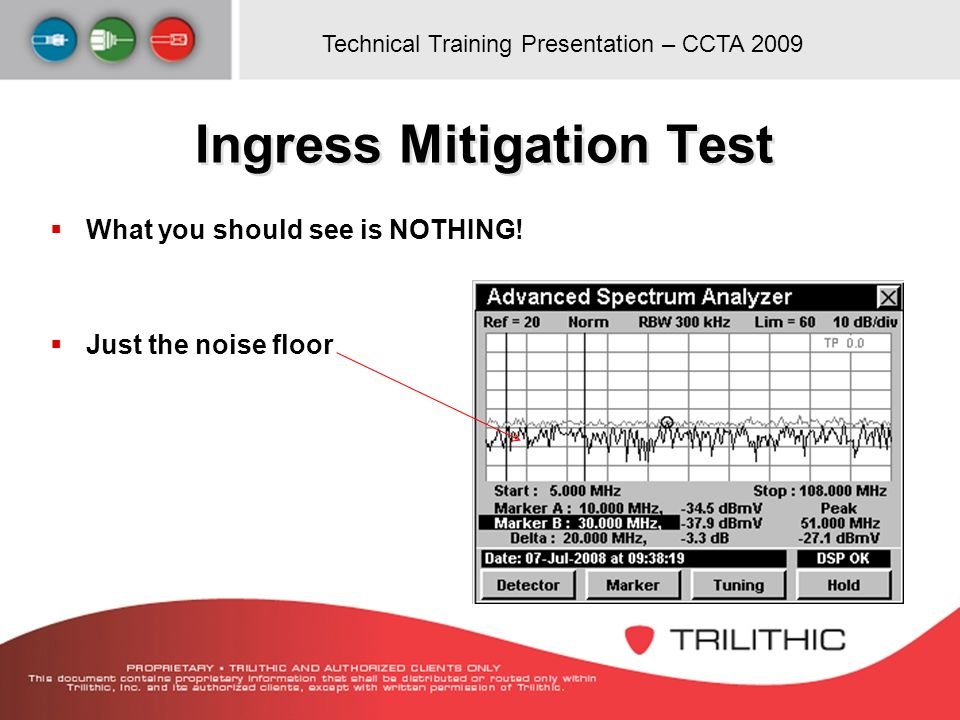 Technical Training Presentation – CCTA 2009 Ingress Mitigation Test What you should see is NOTHING! Just the noise floor