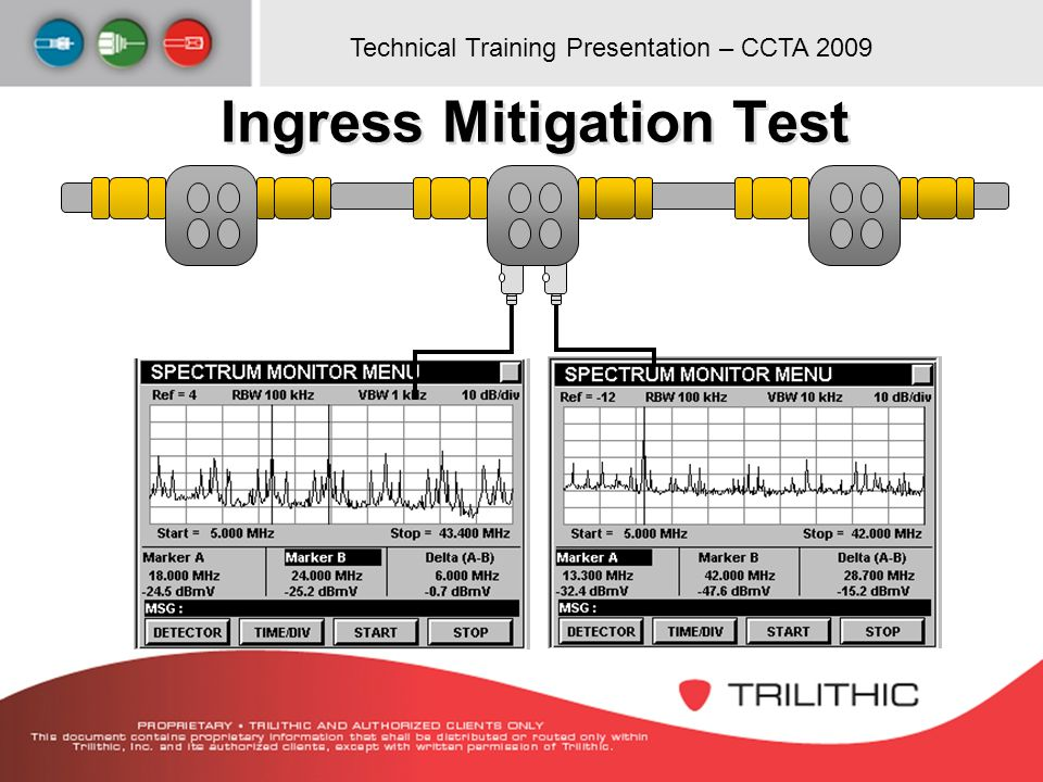 Technical Training Presentation – CCTA 2009 Ingress Mitigation Test