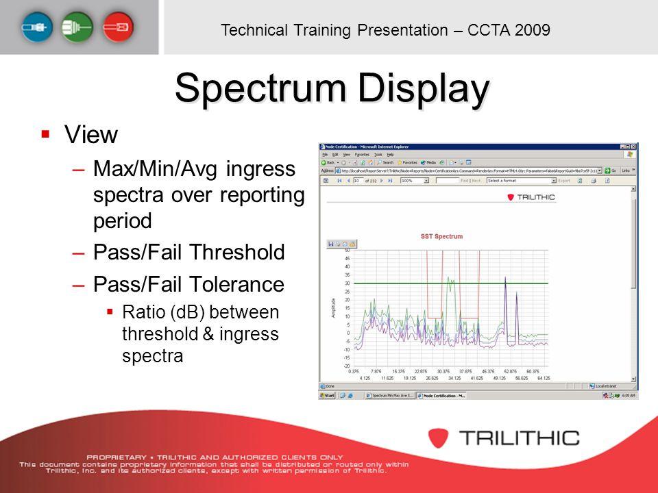 Technical Training Presentation – CCTA 2009 Spectrum Display View –Max/Min/Avg ingress spectra over reporting period –Pass/Fail Threshold –Pass/Fail T
