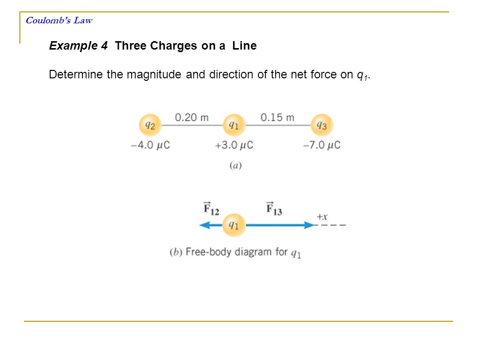 Example 4 Three Charges on a Line Determine the magnitude and direction of the net force on q 1.