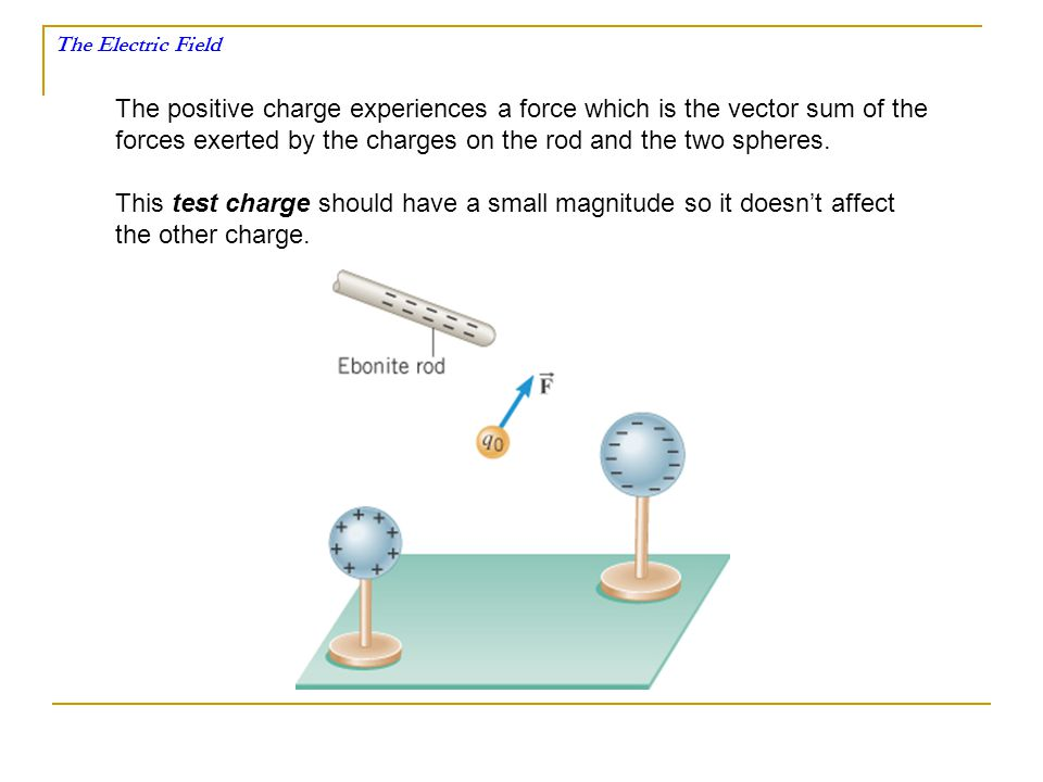 The Electric Field The positive charge experiences a force which is the vector sum of the forces exerted by the charges on the rod and the two spheres