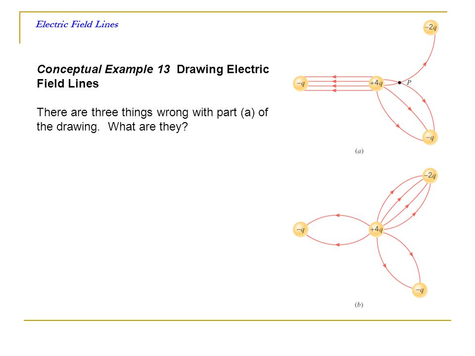 Conceptual Example 13 Drawing Electric Field Lines There are three things wrong with part (a) of the drawing. What are they?