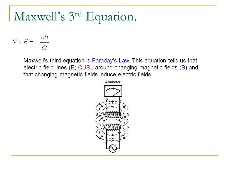 Maxwells 3 rd Equation. Maxwells third equation is Faradays Law. This equation tells us that electric field lines (E) CURL around changing magnetic fi