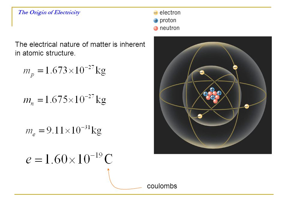 The Origin of Electricity The electrical nature of matter is inherent in atomic structure. coulombs