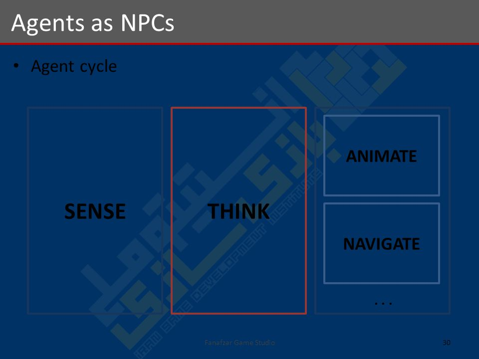 Agent cycle Agents as NPCs 30Fanafzar Game Studio ANIMATE NAVIGATE... THINKSENSE