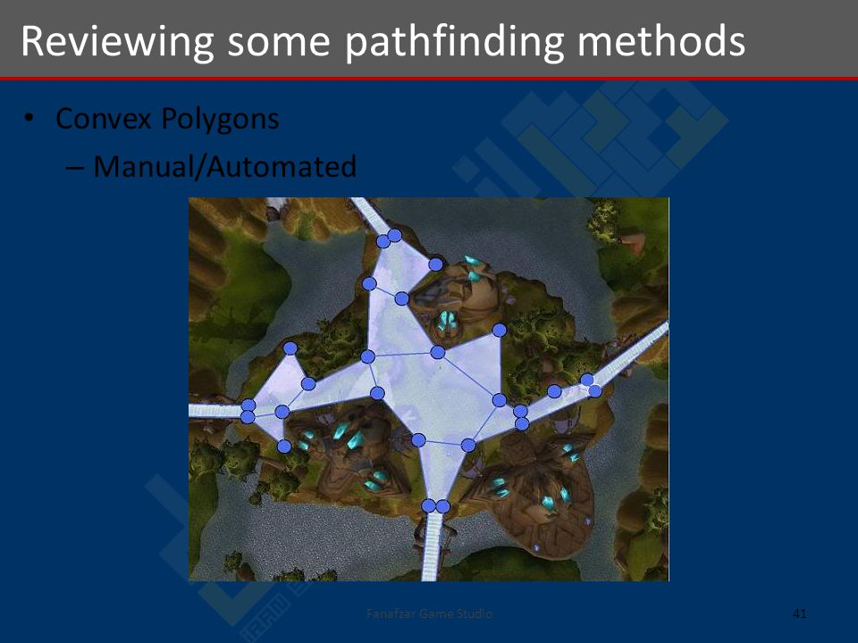Convex Polygons – Manual/Automated Reviewing some pathfinding methods 41Fanafzar Game Studio