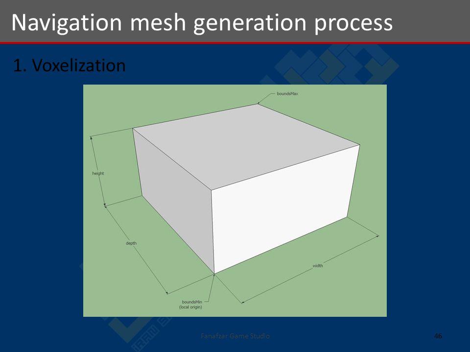 1. Voxelization Navigation mesh generation process 46Fanafzar Game Studio