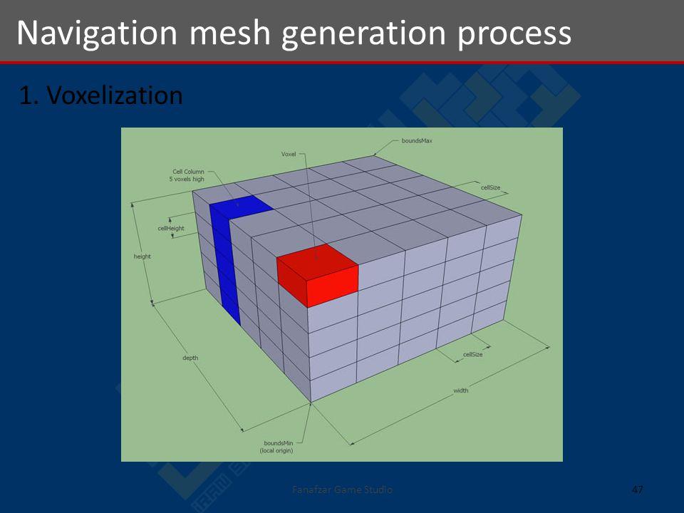 1. Voxelization Navigation mesh generation process 47Fanafzar Game Studio