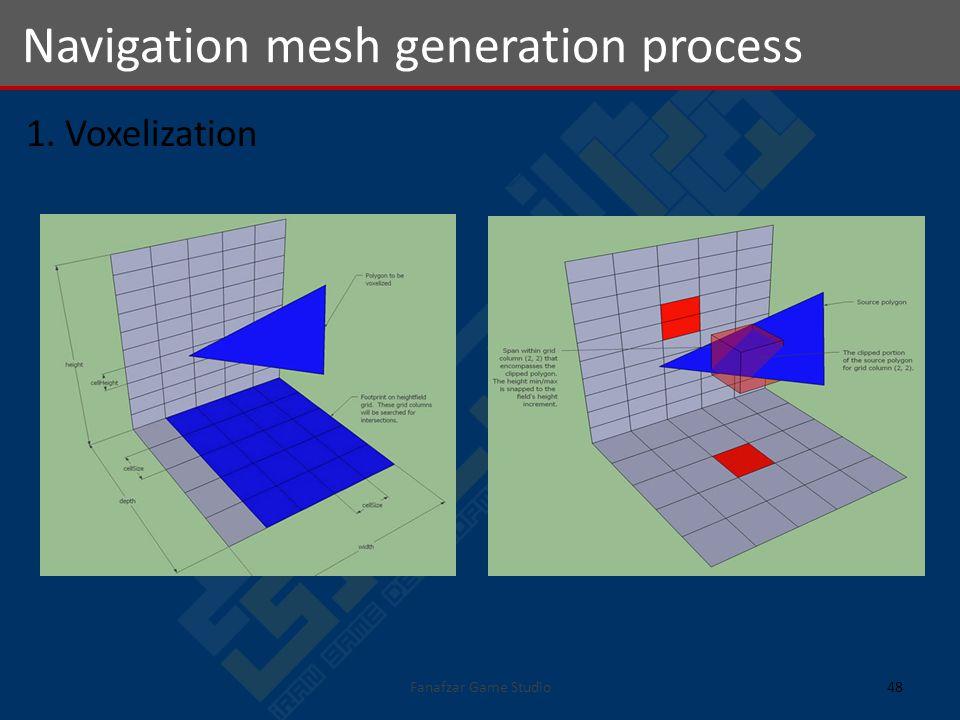 1. Voxelization Navigation mesh generation process 48Fanafzar Game Studio