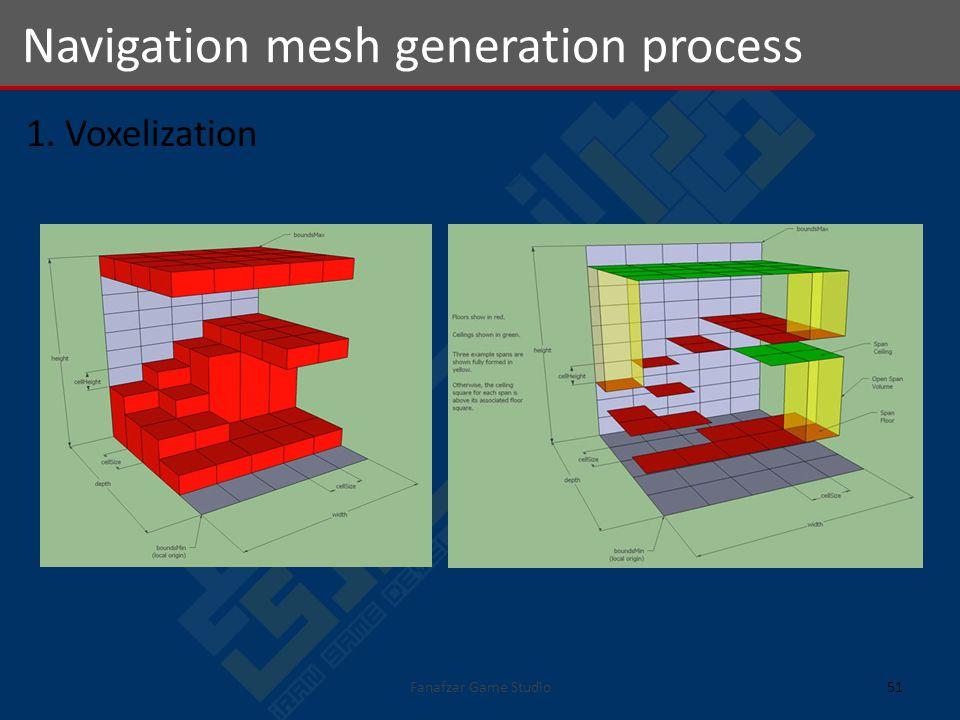 1. Voxelization Navigation mesh generation process 51Fanafzar Game Studio