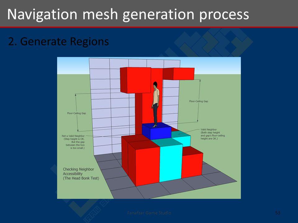 2. Generate Regions Navigation mesh generation process 53Fanafzar Game Studio