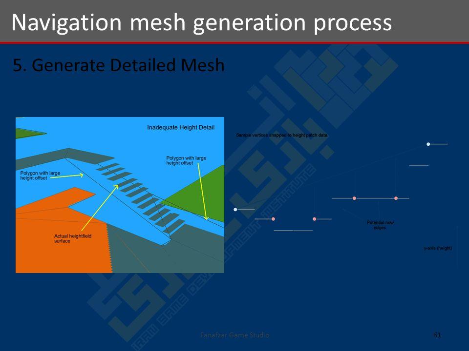 5. Generate Detailed Mesh Navigation mesh generation process 61Fanafzar Game Studio
