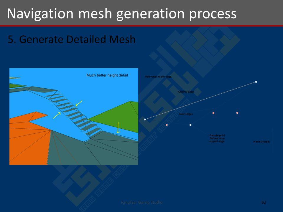 5. Generate Detailed Mesh Navigation mesh generation process 62Fanafzar Game Studio