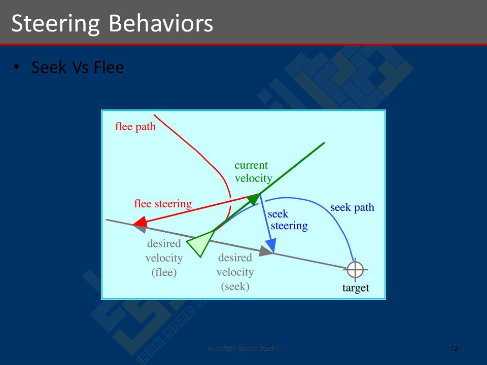 Seek Vs Flee Steering Behaviors 72Fanafzar Game Studio