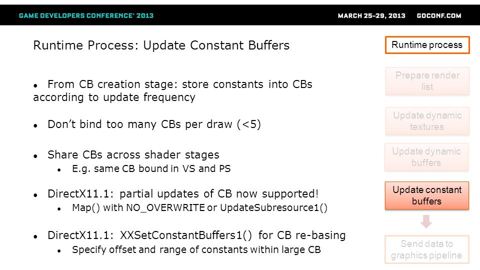 Runtime Process: Update Constant Buffers From CB creation stage: store constants into CBs according to update frequency Dont bind too many CBs per dra